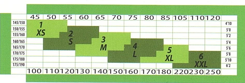 Cicilia de Rafael women's size chart