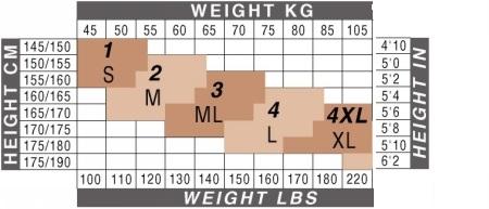 Solidea Marilyn Size Chart