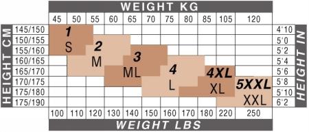 Solidea Rachel Size Chart