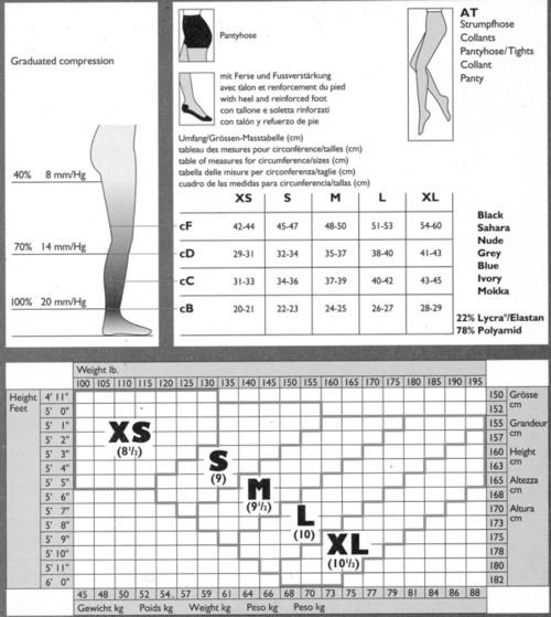 Venosan Pantyhose  (18 - 21mmHg) V41 AT