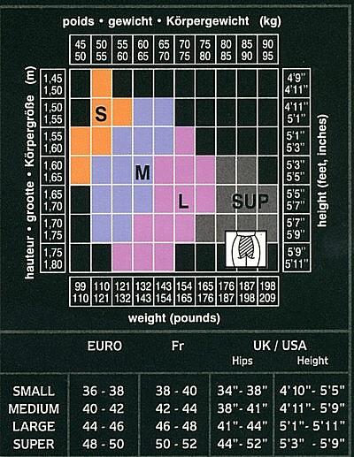 Cette Size Chart