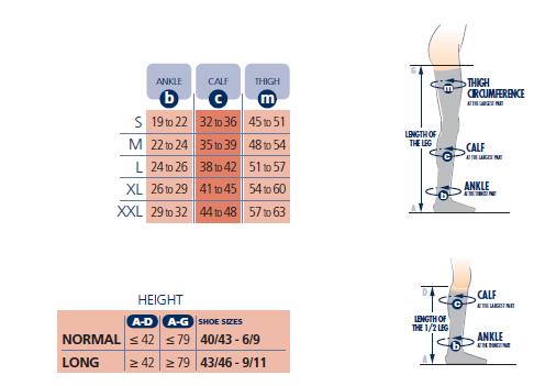 Sigvaris Size Chart Expert