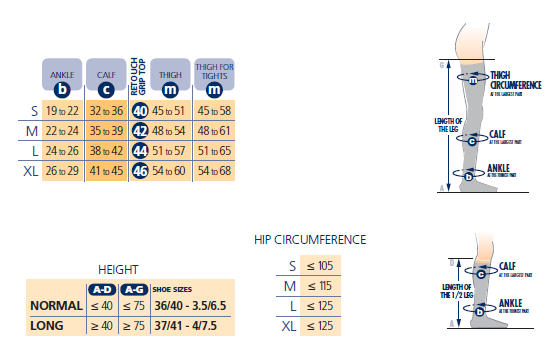 Sigvaris Coton Size Chart