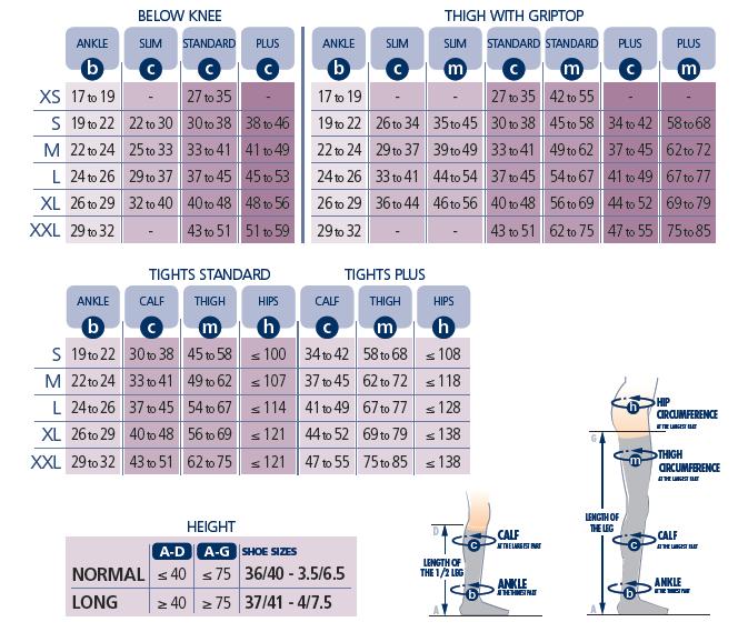 Sigvaris Diaphane Size Chart