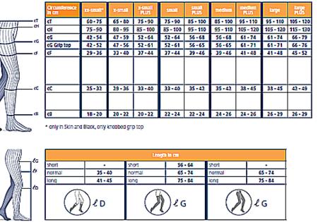 Sigvaris Comfort Size Chart