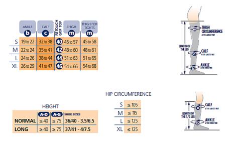 Sigvaris Eclat Infini Size Chart